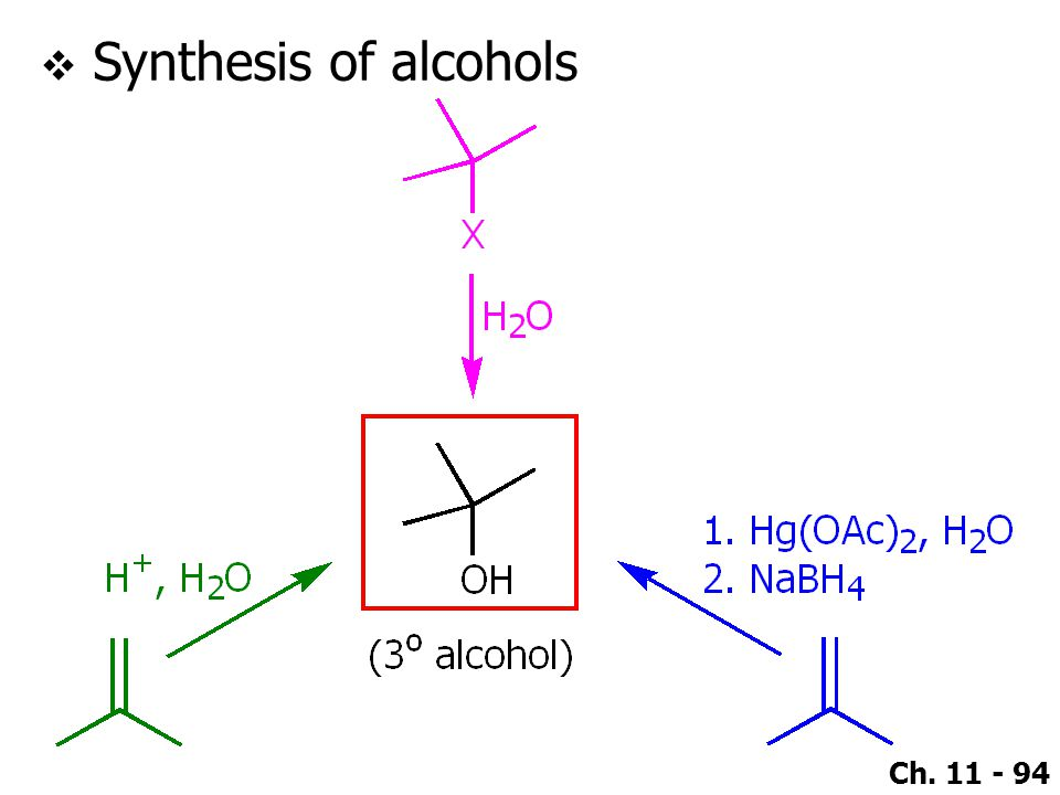 Ch. 11 - 94  Synthesis of alcohols