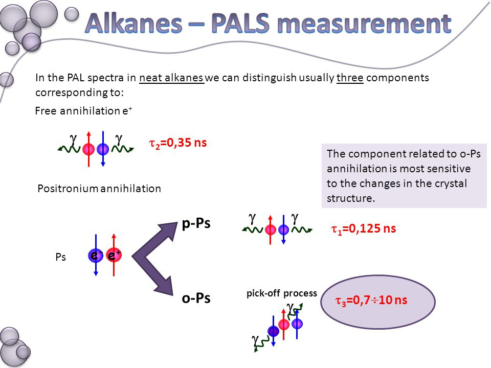  2 =0,35 ns  Free annihilation e + pick-off process   Ps o-Ps  3 =0,7  10 ns  e-e- e+e+ In the PAL spectra in neat alkanes we can distinguish usually three components corresponding to: Positronium annihilation p-Ps  1 =0,125 ns The component related to o-Ps annihilation is most sensitive to the changes in the crystal structure.