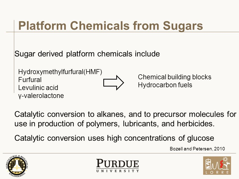Platform Chemicals from Sugars Bozell and Petersen, 2010 Sugar derived platform chemicals include Hydroxymethylfurfural(HMF) Furfural Levulinic acid γ-valerolactone Catalytic conversion to alkanes, and to precursor molecules for use in production of polymers, lubricants, and herbicides.