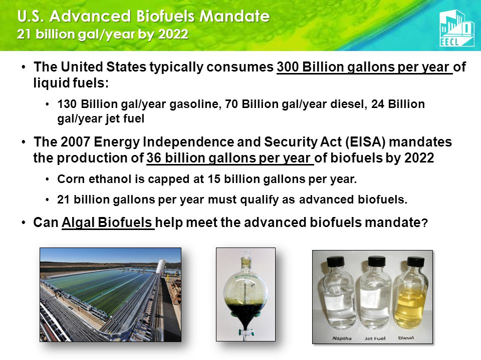 U.S. Advanced Biofuels Mandate 21 billion gal/year by 2022 The United States typically consumes 300 Billion gallons per year of liquid fuels: 130 Bill