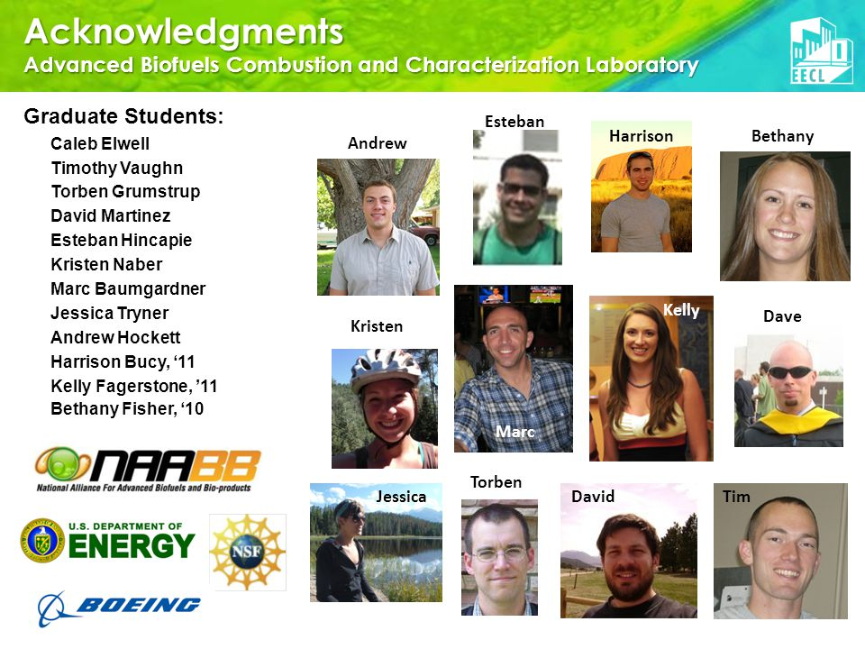 Acknowledgments Advanced Biofuels Combustion and Characterization Laboratory Graduate Students: Caleb Elwell Timothy Vaughn Torben Grumstrup David Martinez Esteban Hincapie Kristen Naber Marc Baumgardner Jessica Tryner Andrew Hockett Harrison Bucy, '11 Kelly Fagerstone, '11 Bethany Fisher, '10 Anthony Dave DavidTim Harrison Kelly Torben Marc Esteban Kristen Bethany Andrew Jessica