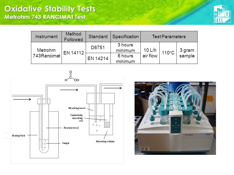 Oxidative Stability Tests Metrohm 743 RANCIMAT Test Instrument Method Followed StandardSpecificationTest Parameters Metrohm 743Rancimat EN 14112 D6751 3 hours minimum10 L/h air flow 110°C 3 gram sample EN 14214 6 hours minimum