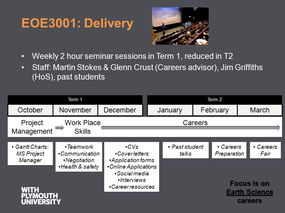 EOE3001: Delivery Weekly 2 hour seminar sessions in Term 1, reduced in T2 Staff: Martin Stokes & Glenn Crust (Careers advisor), Jim Griffiths (HoS), p