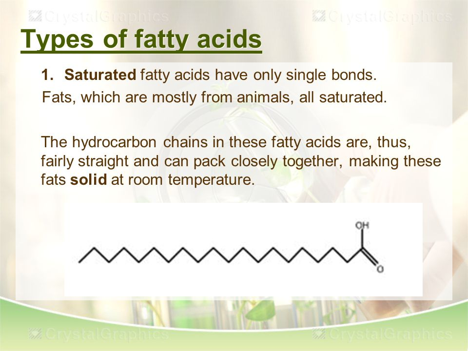Types of fatty acids 1.Saturated fatty acids have only single bonds.