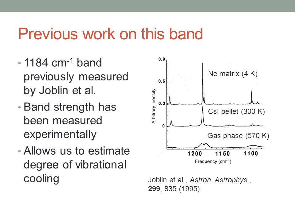 Previous work on this band 1184 cm -1 band previously measured by Joblin et al.