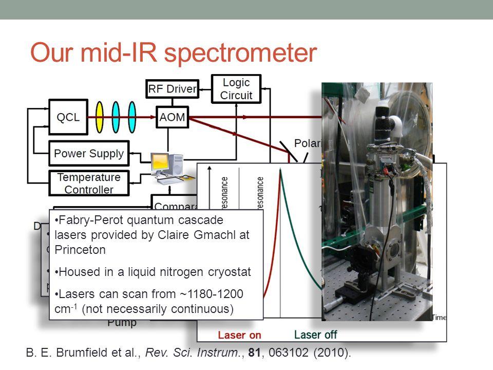 Our mid-IR spectrometer B. E. Brumfield et al., Rev.