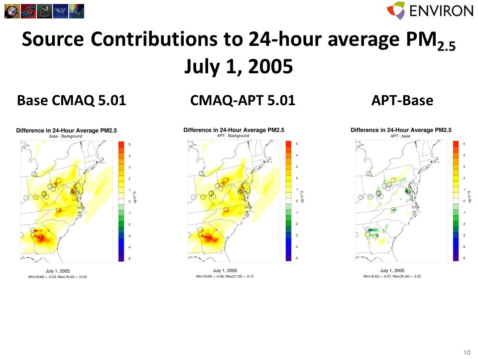 10 Source Contributions to 24-hour average PM 2.5 July 1, 2005 Base CMAQ 5.01CMAQ-APT 5.01APT-Base