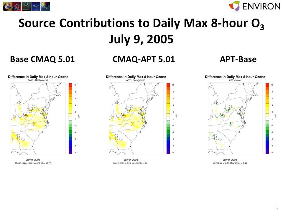 8 Source Contributions to Daily Max 8-hour O 3 July 10, 2005 Base CMAQ 5.01CMAQ-APT 5.01APT-Base
