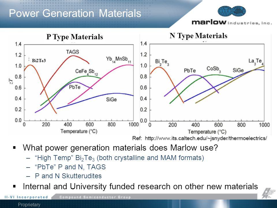 "Proprietary Information Power Generation Materials N Type Materials P Type Materials Bi2Te3  What power generation materials does Marlow use? –""High"