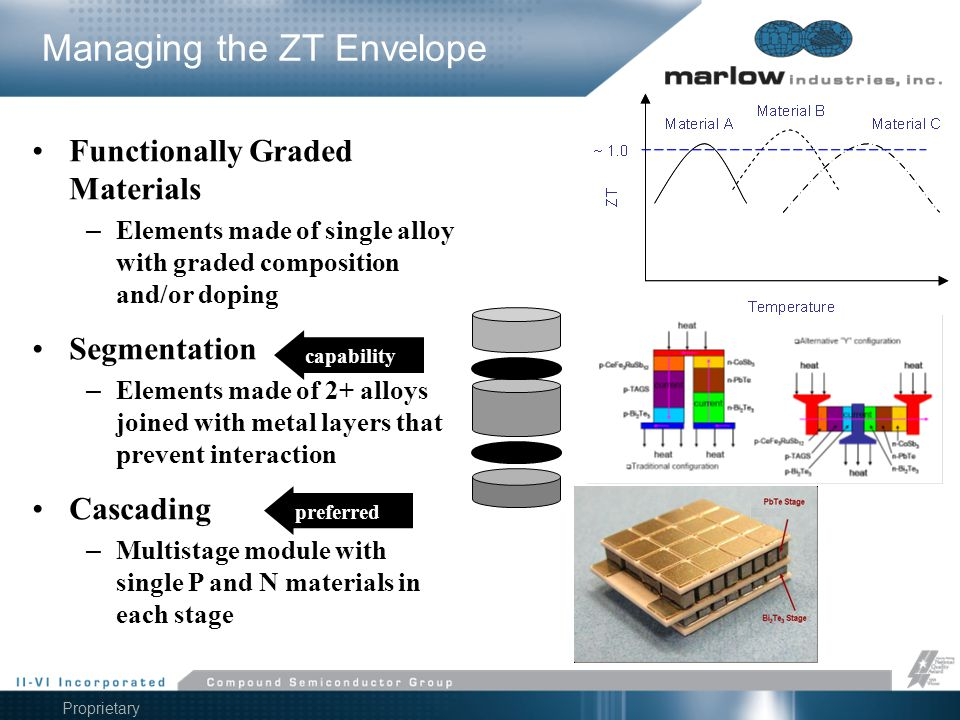 Proprietary Information Functionally Graded Materials – Elements made of single alloy with graded composition and/or doping Segmentation – Elements ma
