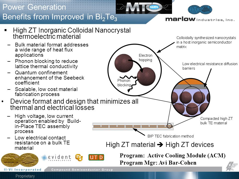 Proprietary Information Power Generation Benefits from Improved in Bi 2 Te 3  High ZT Inorganic Colloidal Nanocrystal thermoelectric material –Bulk m