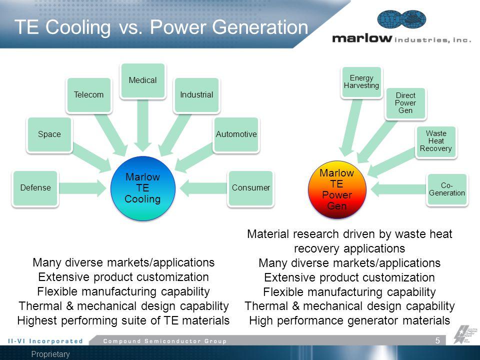 Proprietary Information Marlow TE Power Gen Energy Harvesting Direct Power Gen Waste Heat Recovery Co- Generation TE Cooling vs. Power Generation 5 Ma