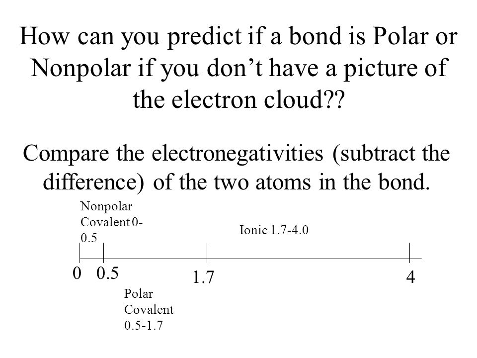How can you predict if a bond is Polar or Nonpolar if you don't have a picture of the electron cloud .