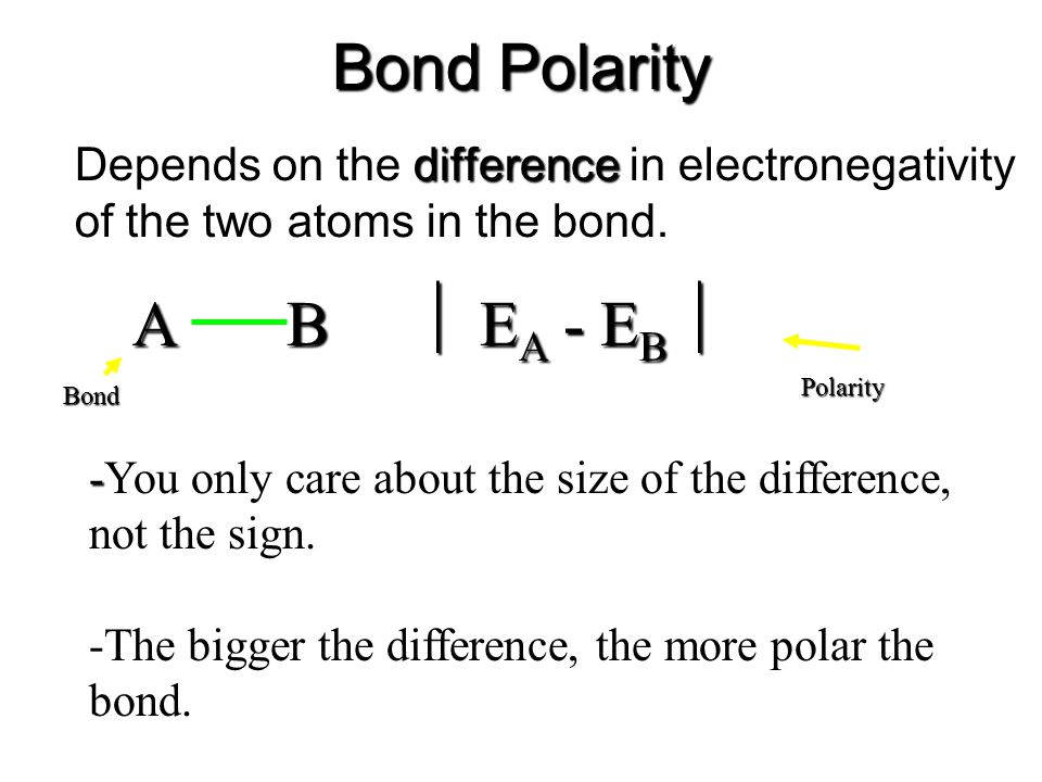 Bond Polarity differenceDepends on the difference in electronegativity of the two atoms in the bond.