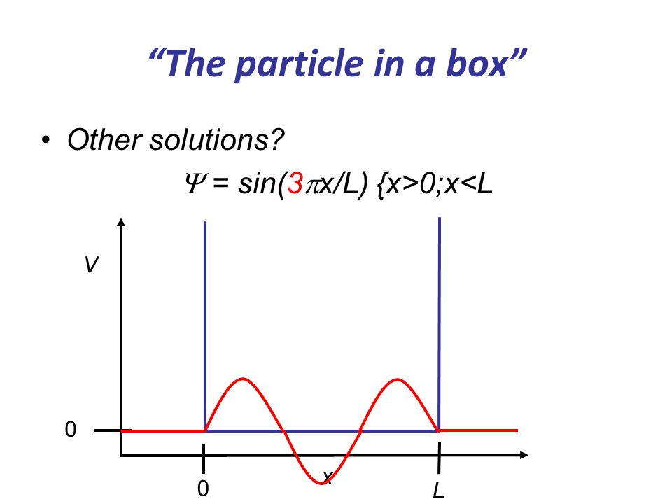 """The particle in a box"" Other solutions?  = sin(3  x/L) {x>0;x<L V x 0 0 L"