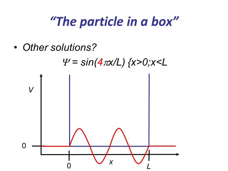 The particle in a box Other solutions?  = sin(4  x/L) {x>0;x<L V x 0 0 L