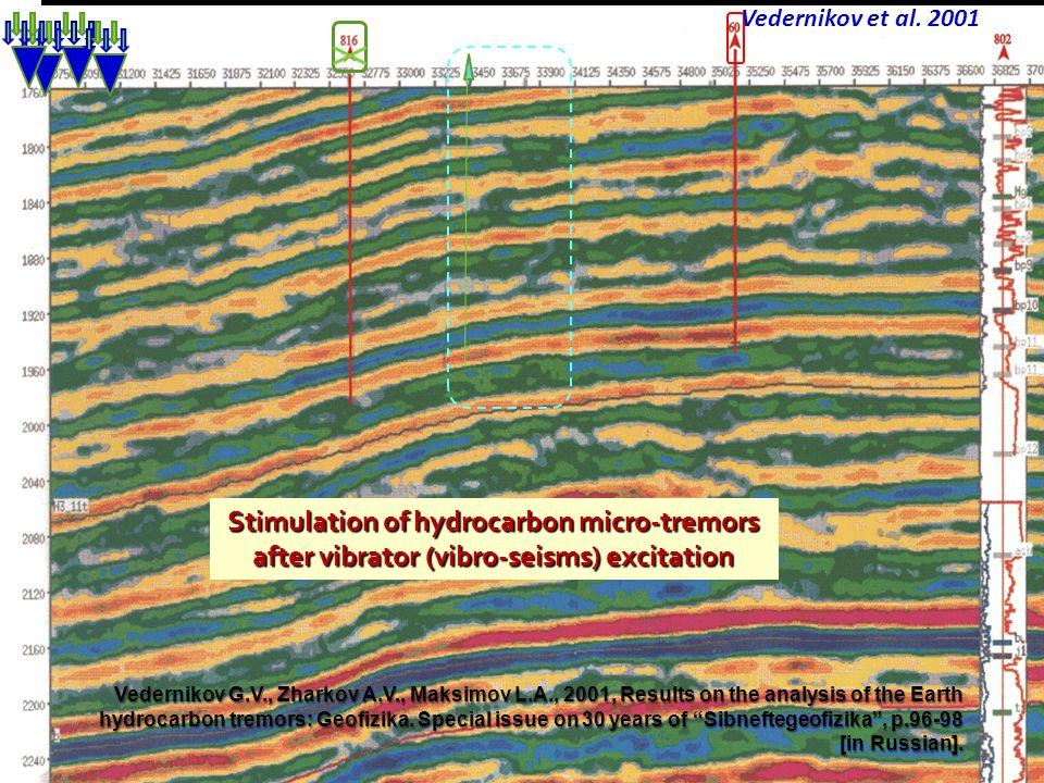 Tecnologías Innovadoras para la exploración y desarrollo de yacimientos no convencionales en México 17 Stimulation of hydrocarbon micro-tremors after