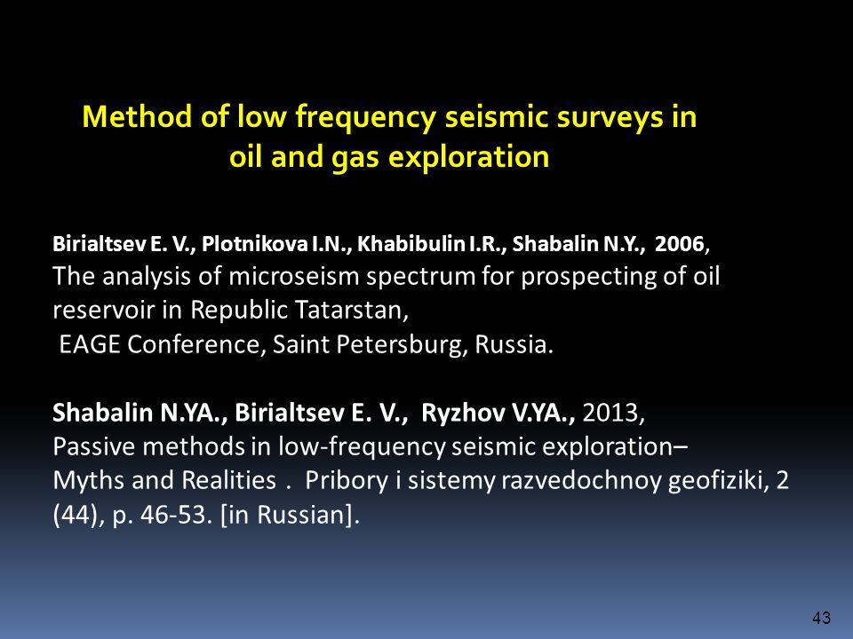 Birialtsev E. V., Plotnikova I.N., Khabibulin I.R., Shabalin N.Y., 2006, The analysis of microseism spectrum for prospecting of oil reservoir in Repub