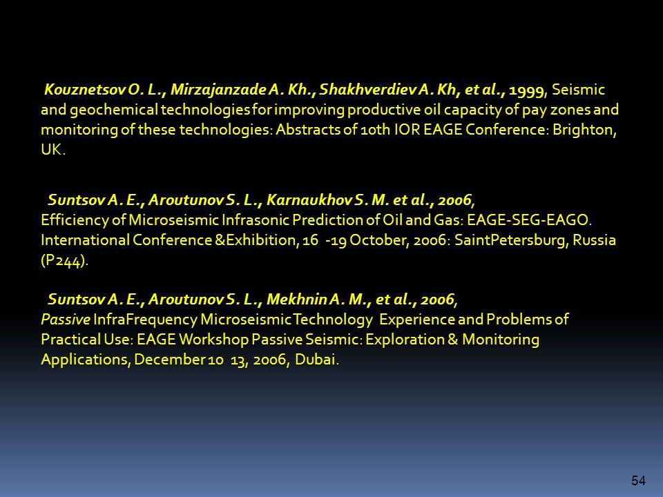 54 Kouznetsov O. L., Mirzajanzade A. Kh., Shakhverdiev A. Kh, et al., 1999, Seismic and geochemical technologies for improving productive oil capacity