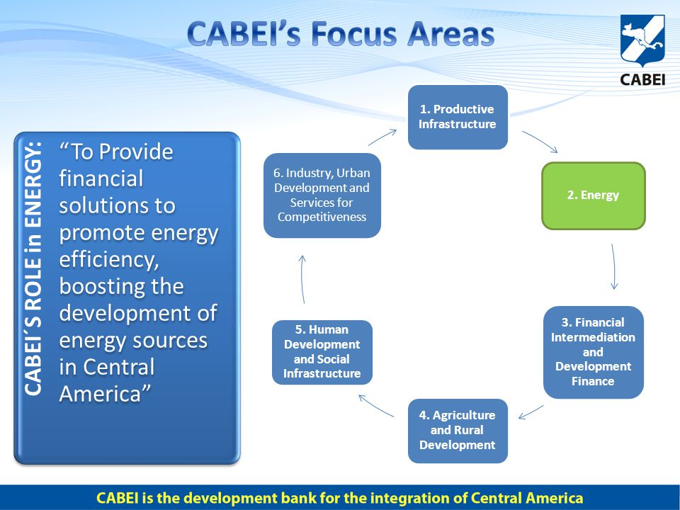 CABEI´S ROLE in ENERGY: To Provide financial solutions to promote energy efficiency, boosting the development of energy sources in Central America 1.