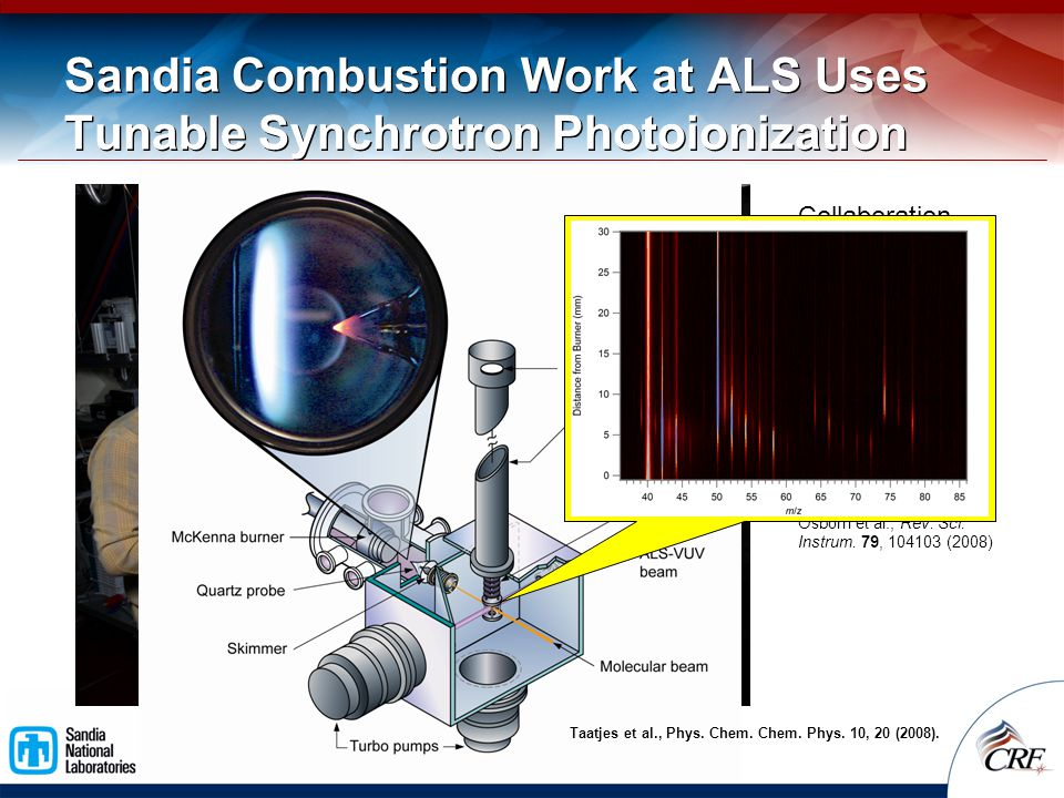 Sandia Combustion Work at ALS Uses Tunable Synchrotron Photoionization Collaboration between Sandia CRF (David Osborn, C.A.T.) and LBNL (Musa Ahmed, Kevin Wilson, Steve Leone) Osborn et al., Rev.