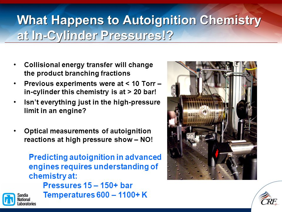 What Happens to Autoignition Chemistry at In-Cylinder Pressures!.