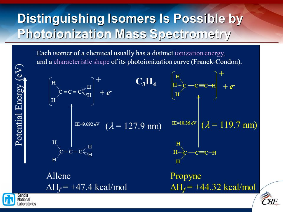 c Distinguishing Isomers Is Possible by Photoionization Mass Spectrometry Each isomer of a chemical usually has a distinct ionization energy, and a characteristic shape of its photoionization curve (Franck-Condon).