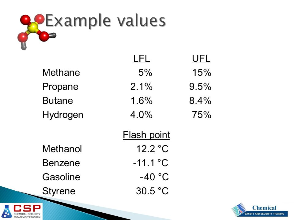 LFL UFL Methane 5% 15% Propane2.1%9.5% Butane1.6%8.4% Hydrogen4.0% 75% Flash point Methanol 12.2 °C Benzene -11.1 °C Gasoline - 40 °C Styrene 30.5 °C Example values