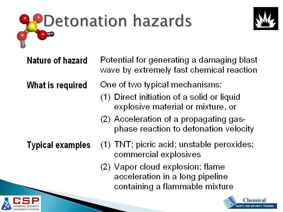 Detonation hazards