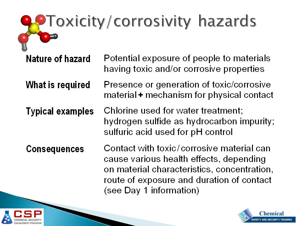 Toxicity/corrosivity hazards