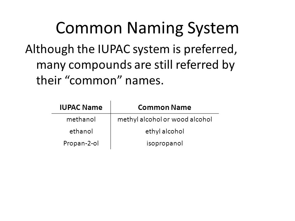 Although the IUPAC system is preferred, many compounds are still referred by their common names.