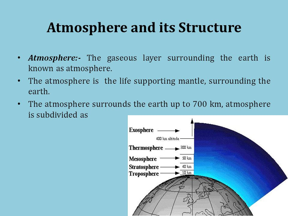 Atmosphere and its Structure Atmosphere:- The gaseous layer surrounding the earth is known as atmosphere.
