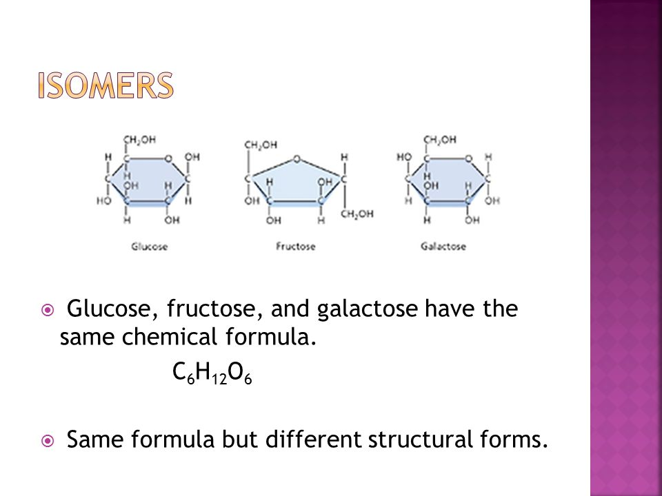  Glucose, fructose, and galactose have the same chemical formula. C 6 H 12 O 6  Same formula but different structural forms.
