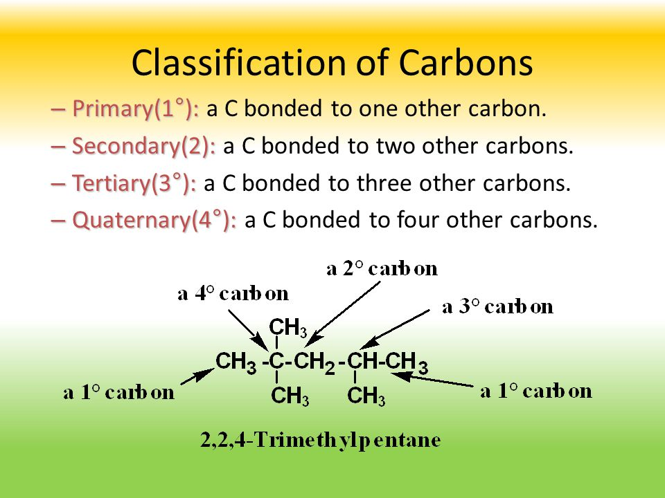 Classification of Carbons – Primary(1°): – Primary(1°): a C bonded to one other carbon. – Secondary(2): – Secondary(2): a C bonded to two other carbon