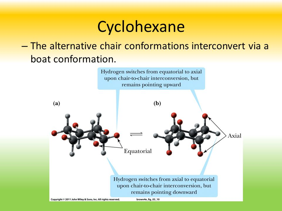Cyclohexane – The alternative chair conformations interconvert via a boat conformation.