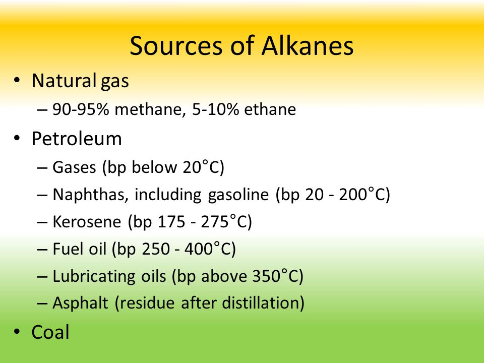 Sources of Alkanes Natural gas – 90-95% methane, 5-10% ethane Petroleum – Gases (bp below 20°C) – Naphthas, including gasoline (bp 20 - 200°C) – Keros