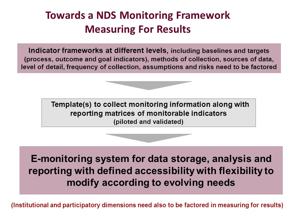 Towards a NDS Monitoring Framework Measuring For Results Indicator frameworks at different levels, including baselines and targets (process, outcome a