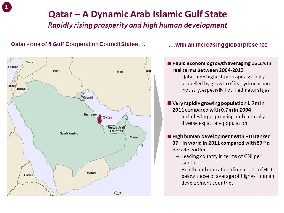 Qatar's GDP and Population Grew Unsustainably Between 2000 and 2010 Called for planned growth with balance Exceptionally rapid rise in population, averaging 15% a year between 2004-2008 when economic growth was at its peak, called for substantial planning as well as infrastructure and social services