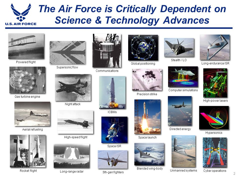 3 The Path from Science and Technology to New Air Force Capabilities TRL 1:Basic principles observed and reported TRL 2:Technology concept and/or application formulated TRL 3:Analytical or experimental proof of concept TRL 4:Component validation in laboratory environment TRL 5:Component validation in relevant environment TRL 6: System/subsystem demonstration in relevant environment TRL 7:System prototype demonstration in an operational environment TRL 8:Actual system completed and qualified through test and demo TRL 9:Actual system proven through successful mission operations Technology Readiness Level (TRL): Definitions Basic Research Applied Research Advanced Technology Development Concept Refinement Advanced Development System Development & Demonstration Production, Fielding, Sustainment Budget Activity 1 (6.1) Budget Activity 2 (6.2) Budget Activity 3 (6.3) Budget Activity 4 BA 5 BA 6,7 Materiel Development Decision (MDD) Milestone AMilestone BMilestone C Research & Development Acquisition Universities Air Force Research Laboratory Low Rate Initial Production (LRIP) Initial Operational Test & Eval.