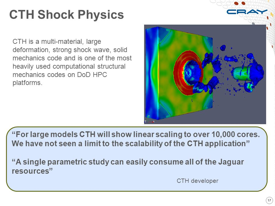 17 CTH Shock Physics CTH is a multi-material, large deformation, strong shock wave, solid mechanics code and is one of the most heavily used computati