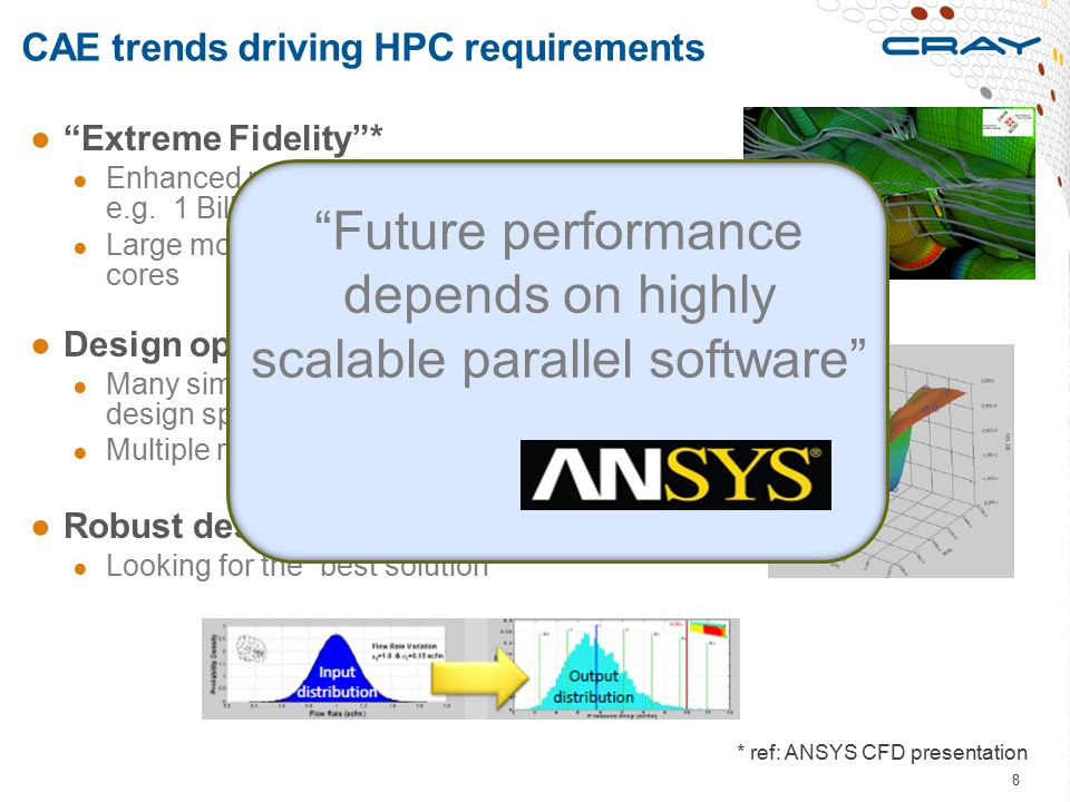 Obstacles to extreme scalability using ISV CAE codes 29 1.