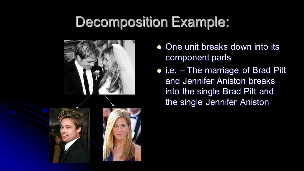 Decomposition Example: One unit breaks down into its component parts One unit breaks down into its component parts i.e.
