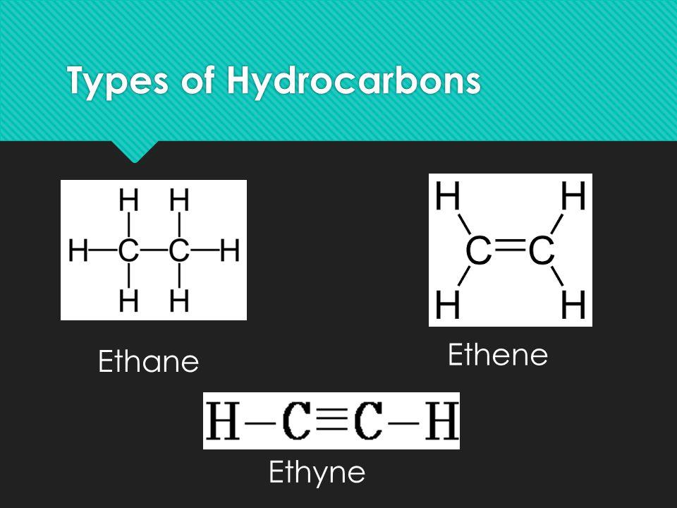 Types of Hydrocarbons Ethane Ethene Ethyne