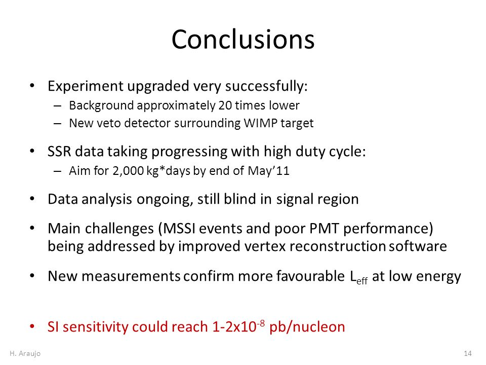 Conclusions Experiment upgraded very successfully: – Background approximately 20 times lower – New veto detector surrounding WIMP target SSR data taking progressing with high duty cycle: – Aim for 2,000 kg*days by end of May'11 Data analysis ongoing, still blind in signal region Main challenges (MSSI events and poor PMT performance) being addressed by improved vertex reconstruction software New measurements confirm more favourable L eff at low energy SI sensitivity could reach 1-2x10 -8 pb/nucleon 14H.