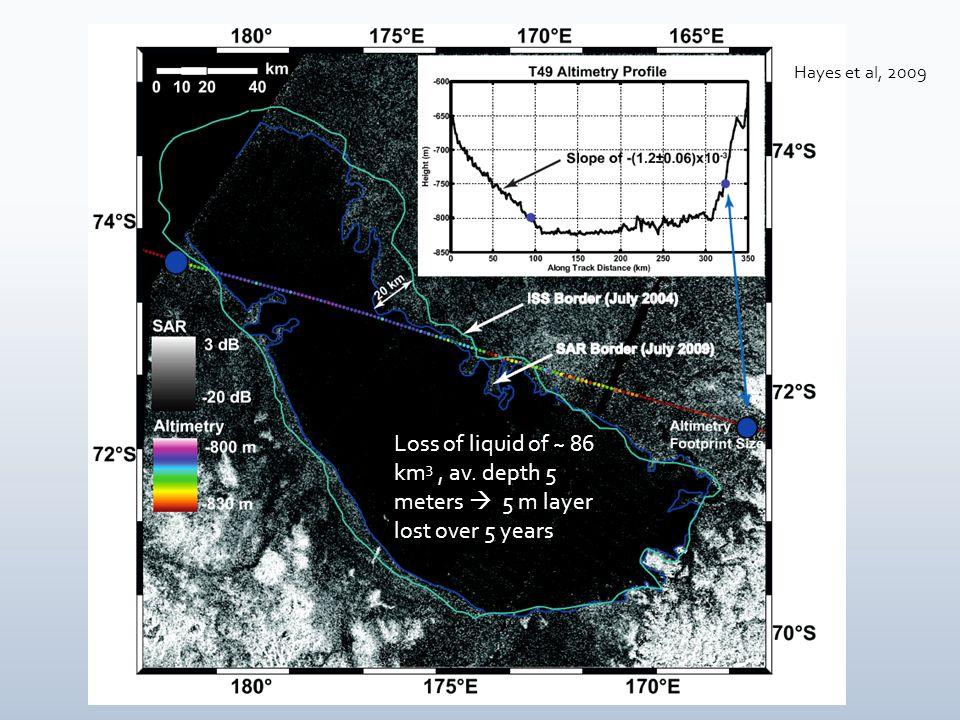 Hayes et al, 2009 Loss of liquid of ~ 86 km 3, av. depth 5 meters  5 m layer lost over 5 years