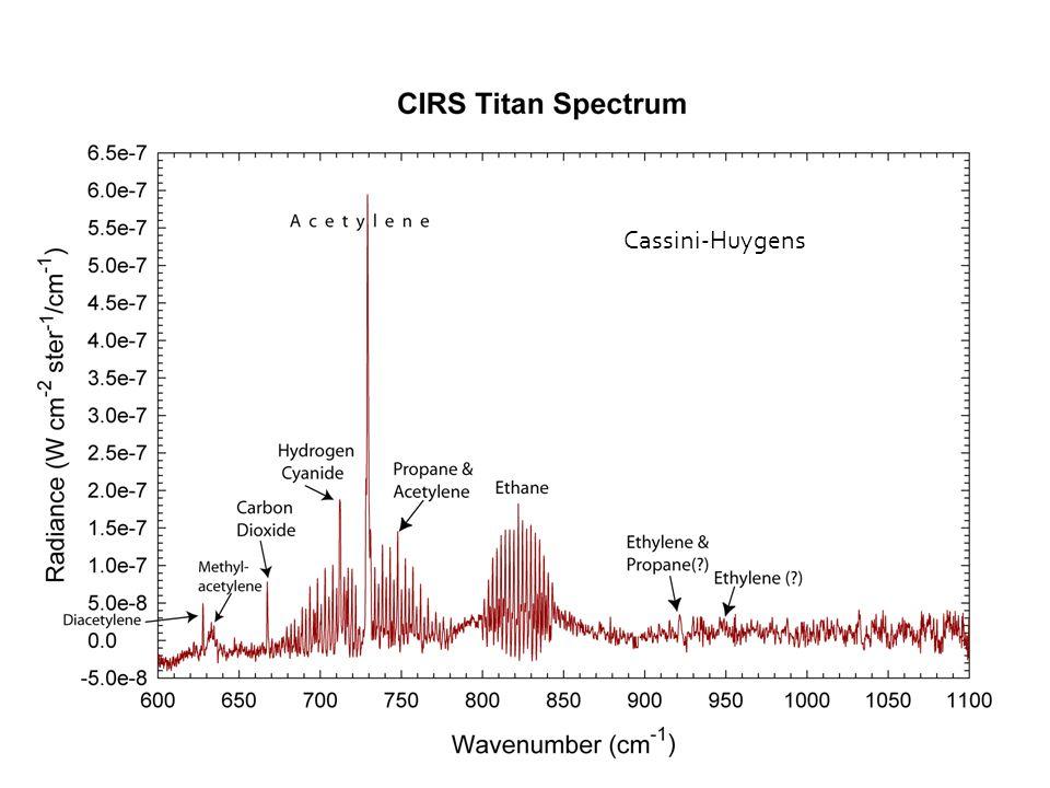 Moriconi et al 2010. Cassini VIMS data.