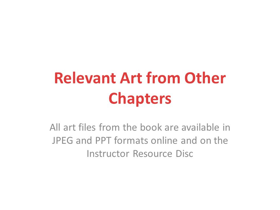 Relevant Art from Other Chapters All art files from the book are available in JPEG and PPT formats online and on the Instructor Resource Disc