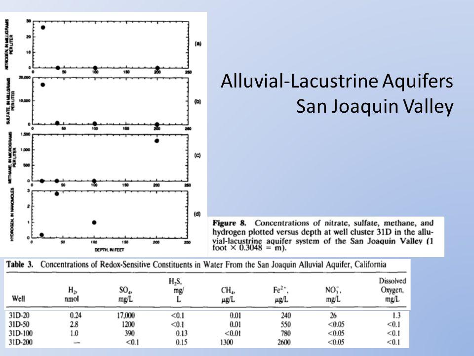 Alluvial-Lacustrine Aquifers San Joaquin Valley