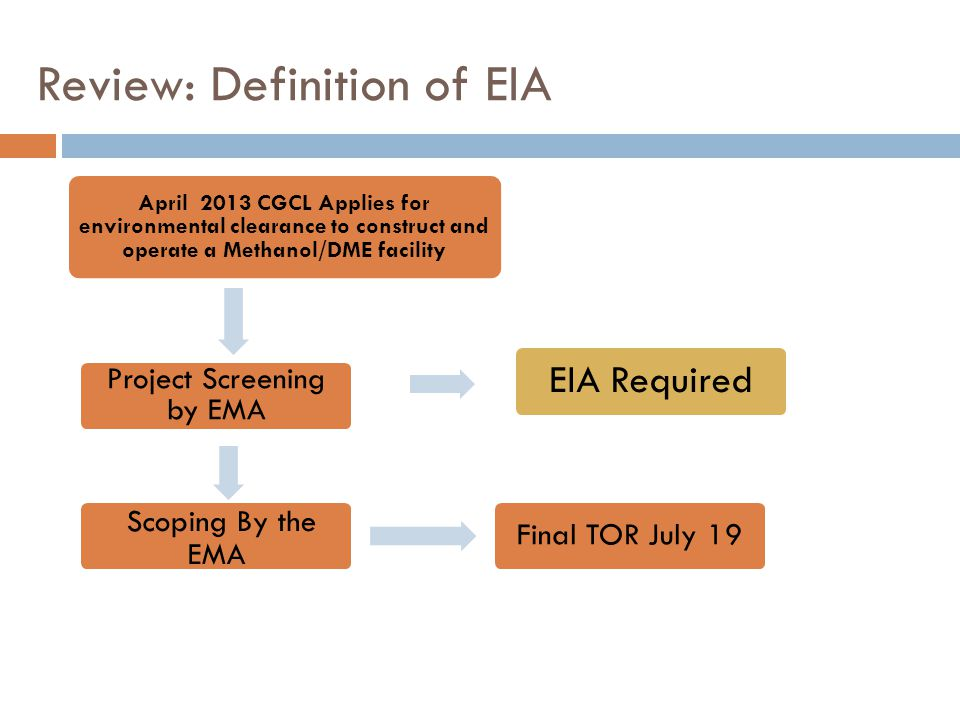 April 2013 CGCL Applies for environmental clearance to construct and operate a Methanol/DME facility Project Screening by EMA Scoping By the EMA Final TOR July 19 EIA Required Review: Definition of EIA