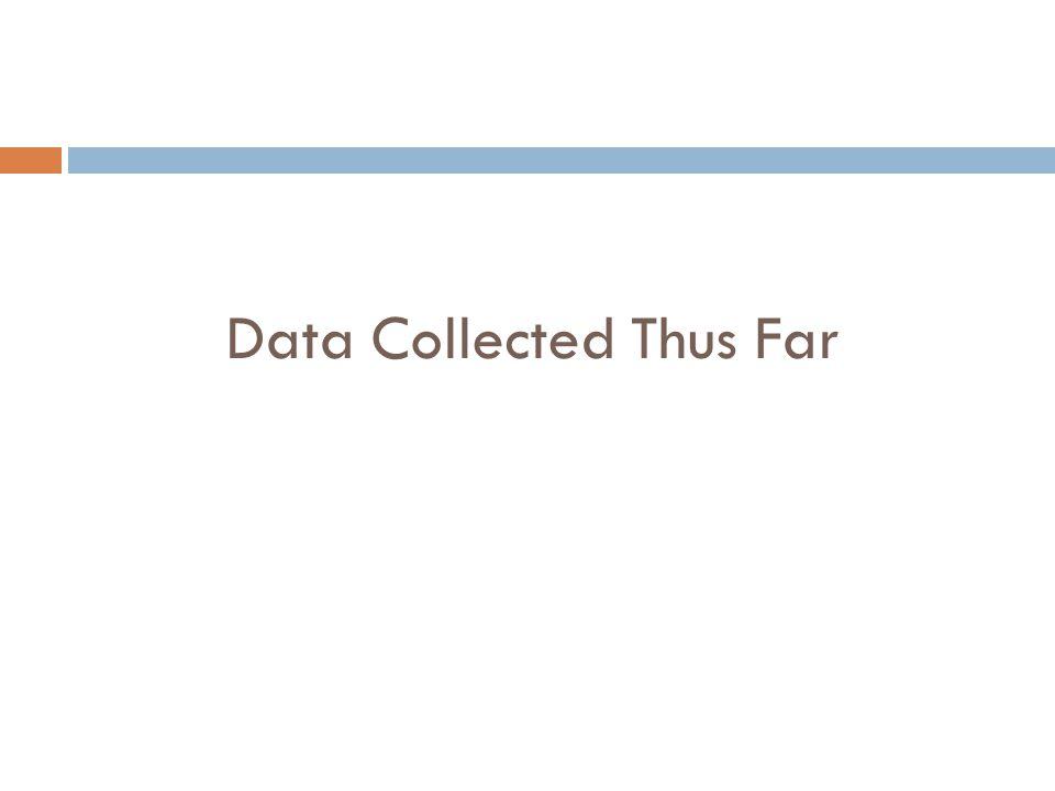 Data Collected Thus Far